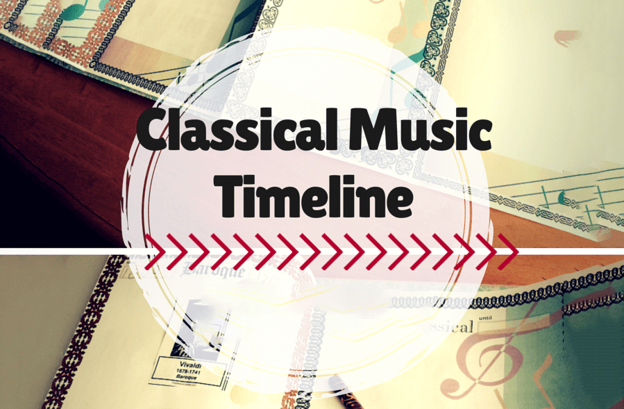 Classical Music Through Time (Timeline)